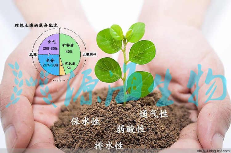粪便有机肥的好处和优越性